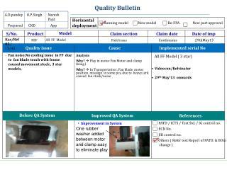 PATD / ICTS / Test Std. / IG control no.