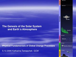 The Genesis of the Solar System  and Earth´s Atmosphere