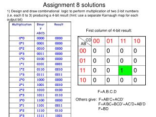 Assignment 8 solutions