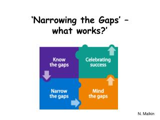 'Narrowing the Gaps' –  what works?'