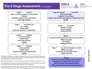 The 8 Stage Assessment  (11 July 2013)