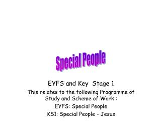 EYFS and Key  Stage 1 This relates to the following Programme of Study and Scheme of Work :