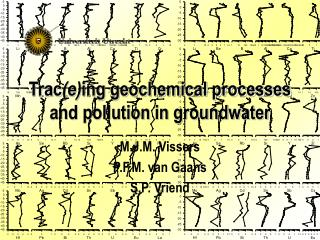 Trac (e) ing geochemical processes and pollution in groundwater
