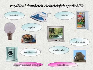 rozdělení domácích elektrických spotřebičů