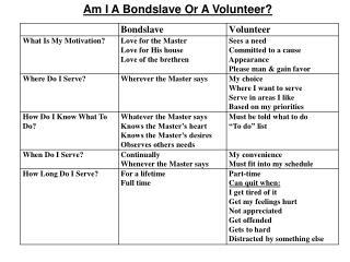 Am I A Bondslave Or A Volunteer?