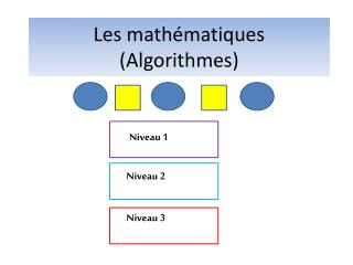 Les mathématiques (Algorithmes)