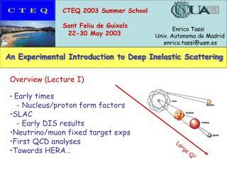 CTEQ 2003 Summer School Sant Feliu de Guixols   22-30 May 2003