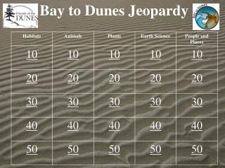 Bay to Dunes Jeopardy