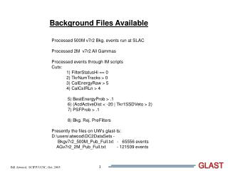 Background Files Available