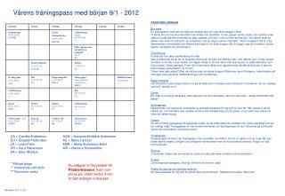 Vårens  träningspass med början 9/1 - 2012