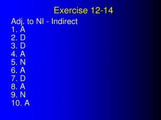 Exercise 12-14