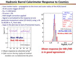 Hadronic Barrel Calorimeter Response to Cosmics