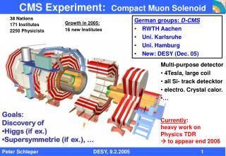 CMS Experiment:   Compact Muon Solenoid