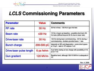 LCLS  Commissioning Parameters
