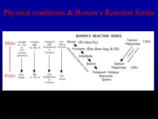 Physical conditions  Bowen s Reaction Series