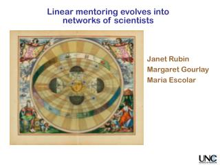 Linear mentoring evolves into  networks of scientists