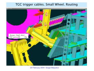 TGC trigger cables. Small Wheel. Routing