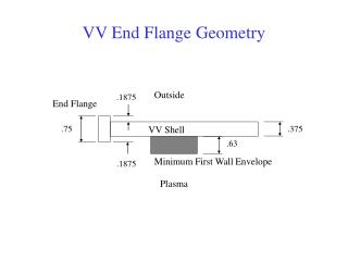 VV End Flange Geometry