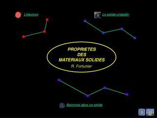 PROPRIETES DES MATERIAUX SOLIDES