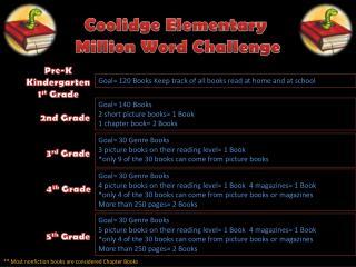 Coolidge Elementary  Million Word Challenge