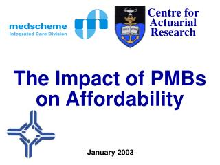 The Impact of PMBs on Affordability