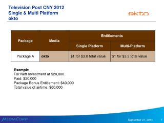 Television Post CNY 2012 Single & Multi Platform okto
