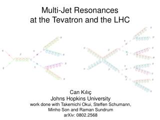 Multi-Jet Resonances  at the Tevatron and the LHC