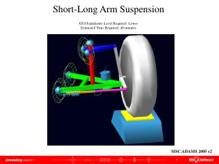 Short-Long Arm Suspension GUI Familiarity Level Required: Lower