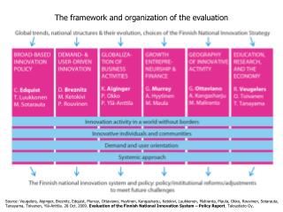 The framework and organization of the evaluation