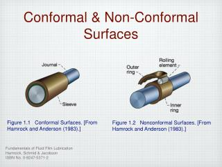 Conformal & Non-Conformal Surfaces