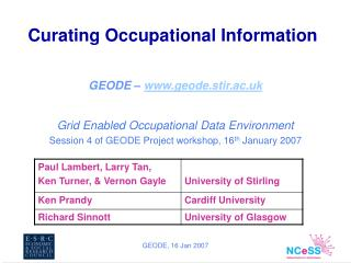 Curating Occupational Information