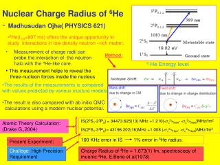 Nuclear Charge Radius of  6 He -  Madhusudan Ojha( PHYSICS 621)