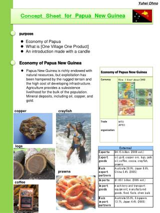 Economy of Papua What is [One Village One Product] An introduction made with a candle