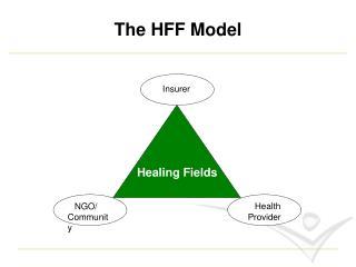 The HFF Model