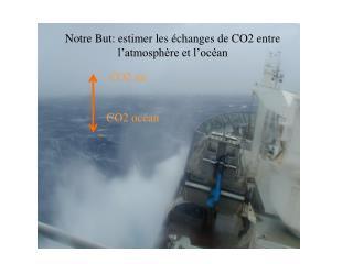 CO2 air