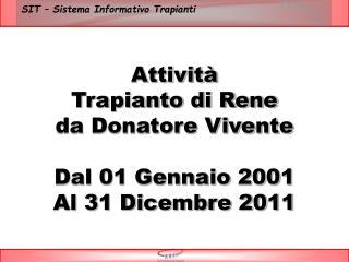 Attività Trapianto di Rene da Donatore Vivente Dal 01 Gennaio 2001 Al  31 Dicembre 2011