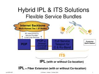 Hybrid IPL & ITS Solutions  Flexible Service Bundles