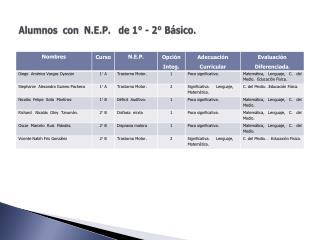 Alumnos  con  N.E.P.   de 1° - 2° Básico.
