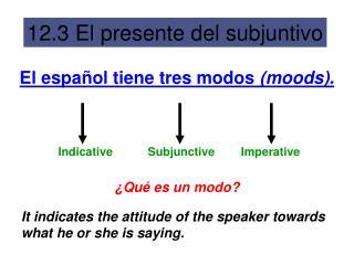 El español tiene tres modos  (moods). Indicative         Subjunctive     Imperative