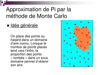 Approximation de Pi par la méthode de Monte Carlo