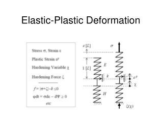 Elastic-Plastic Deformation
