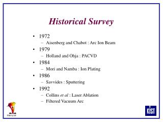Historical Survey