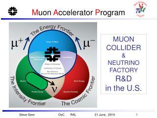 M uon  A ccelerator  P rogram