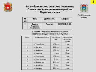 Тулумбаихинское сельское поселение Оханского муниципального района Пермского края