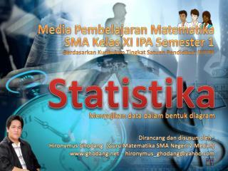 Media  Pembelajaran Matematika