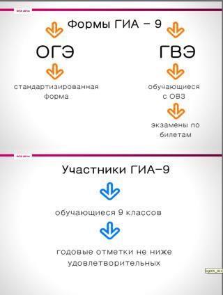 Расписание проведения  ОГЭ в 2014 году