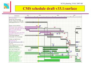 CMS schedule draft v33.1:surface