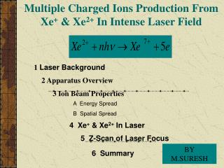 1  Laser Background