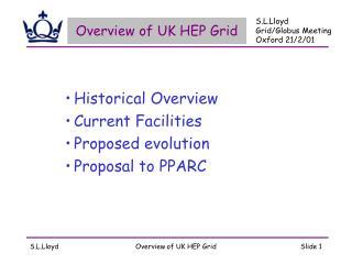 Overview of UK HEP Grid