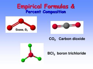 Empirical Formulas &  Percent Composition